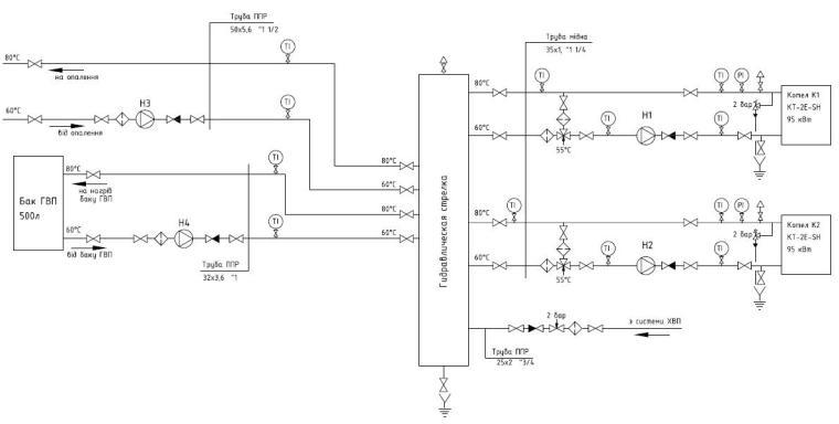 scheme_boiler_room